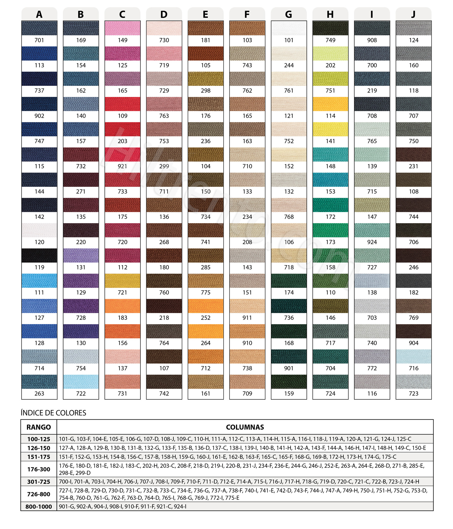 carta colores hilo poliester